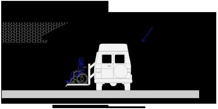 Autorimesse E Parcheggi