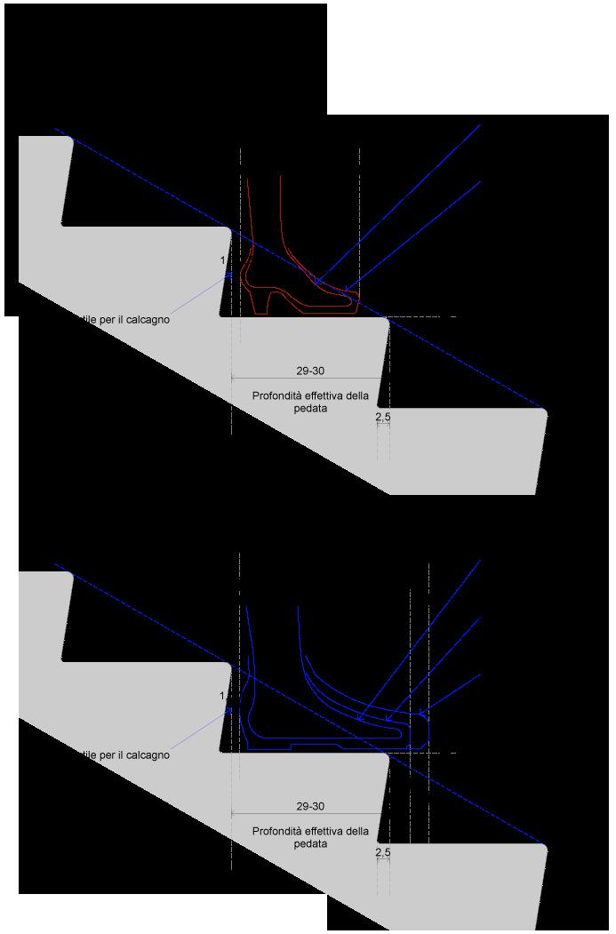 Misure Gradini Scale Interne.Scale Rampe Ascensori