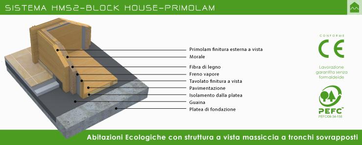 Block house for Fondazioni per case in legno